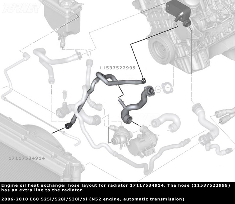 [SODI_2457]   E60 Automatic Radiator Differences | Turner Motorsport | 1991 Bmw 525i Engine Diagram |  | Turner Motorsport